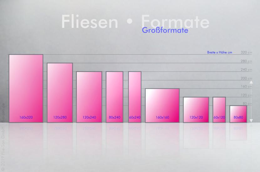 ga_flie-san_fliesen-groessen